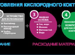 kak-sdelat-kislorodnyj-koktejl-v-domashnih_1.png