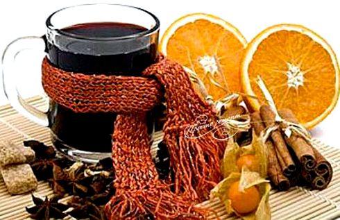 Глинтвейн рецепт приготовления в домашних условиях с апельсином